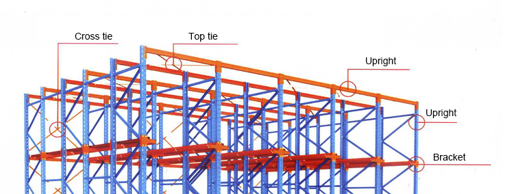 Warehouse Heavy Duty Drive In Racking System